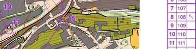 NLZ training sprint (2018-03-28)