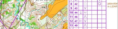 Training Camp Latvia || middle (2018-05-29)