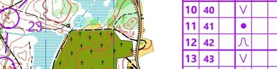 Training Camp Latvia || Control picking (2018-05-29)