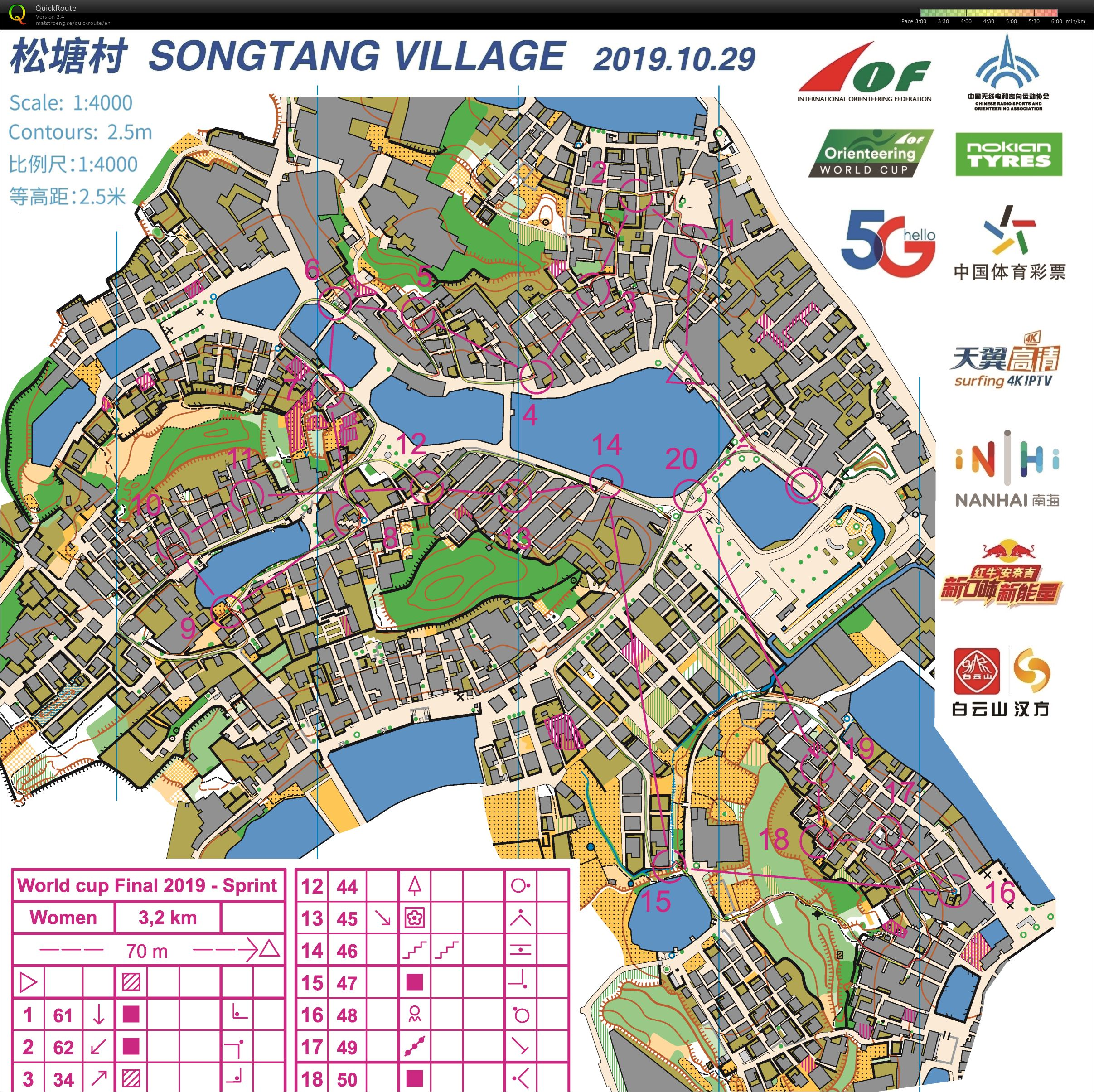 WCup China || Sprint (29/10/2019)
