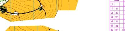 NLZ training part 1 (2018-01-31)